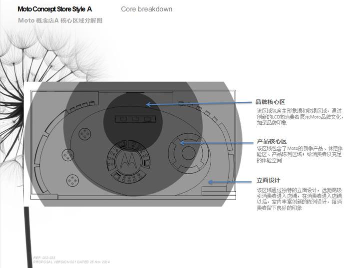 MOTO摩托罗拉店铺形象设计-上海左学品牌策划